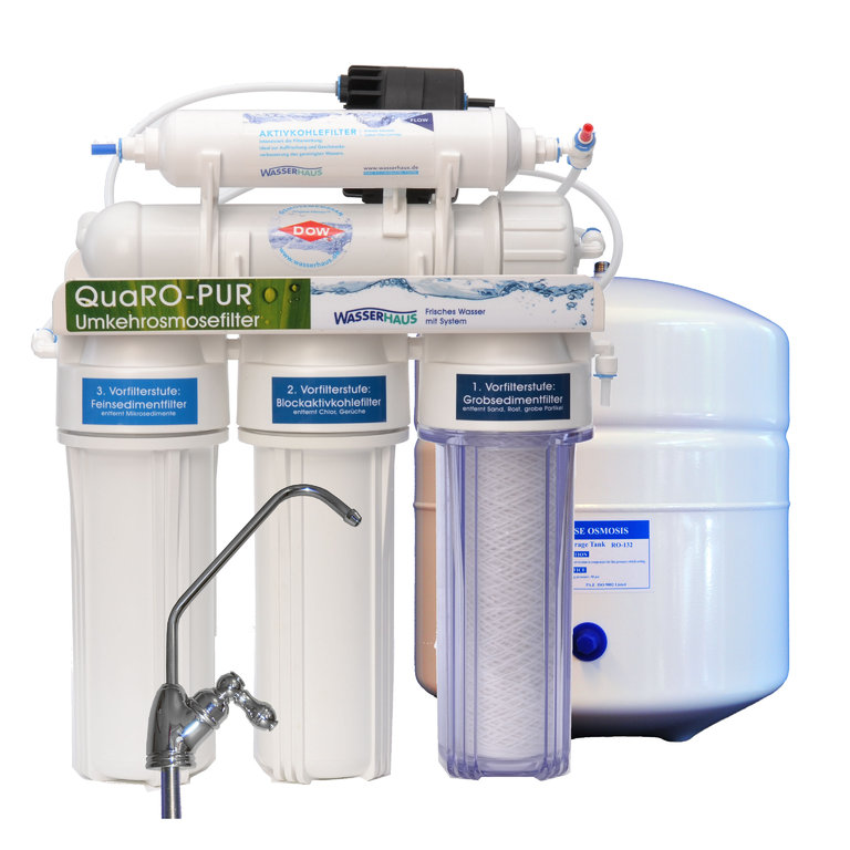Quaro Pur Eco Reverse Osmosis With Permeate Pump Wasserhaus