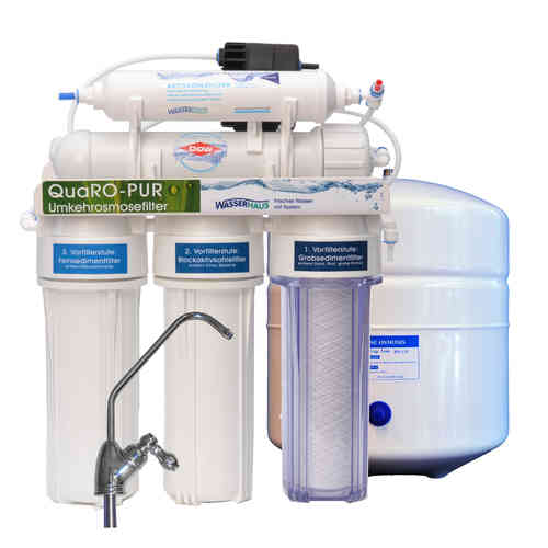 QUARO PUR ECO Reverse Osmosis with Permeate Pump