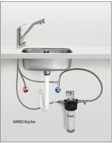 Carbonit Vario Kuche Aktivkohlefilter Wasserhaus